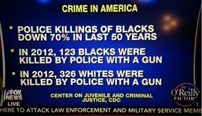 Fact-Checking Bill O'Reilly on Police, Killing and Race