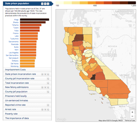 California Sentencing Institute now shows county trends for 2009-2014