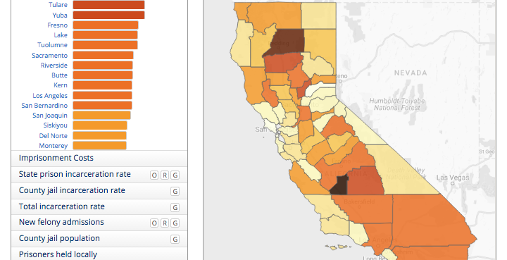 California Sentencing Insute now shows county trends for 2009 ... on